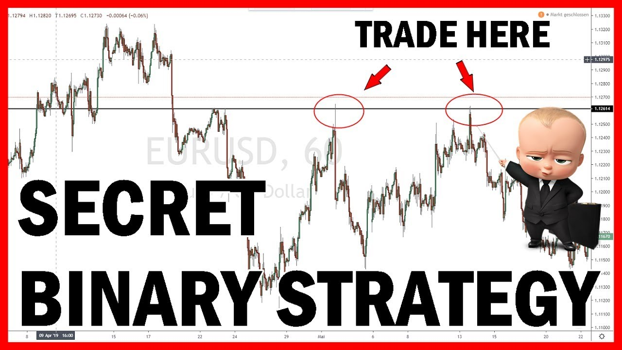Best Binary Options Strategy 2019 //