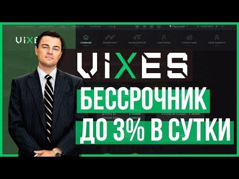 ОБЗОР VIXES.BIZ – Инвестируем в Vixes? (БОНУС 7%)
