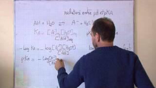 cours ts 2012 ch13 raction acide base iv 5a ph pka log a ah