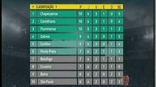 Tabela do brasileirão 2017 serie a completa