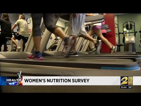 Women's Nutrition Survey