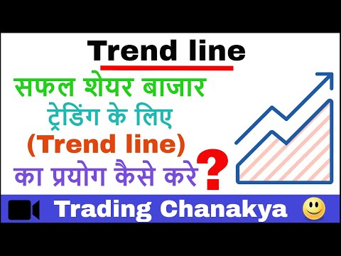 Intraday and short term trading with trend line - by trading chanakya