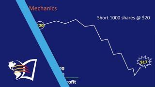 Short Selling 101: Making Money in a Falling Market
