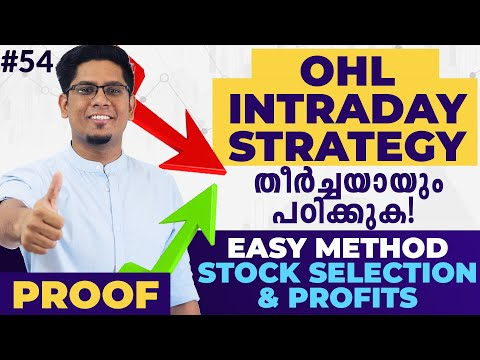 Best & Easy Intraday Trading Strategy - OHL (Open = High or Low) Strategy for Profits | Malayalam