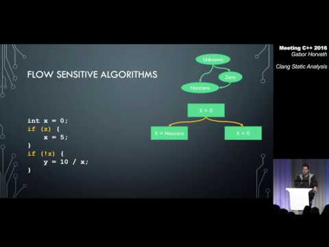 Clang Static Analysis - Gabor Horvath - Meeting C++ 2016