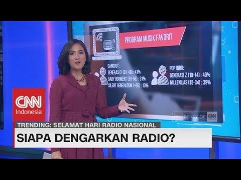 Siapa Dengarkan Radio? - Peringatan Hari Radio Nasional