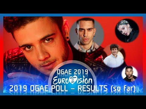 Eurovision 2019 -  OGAE Eurovision Fan clubs Poll Ranking (So Far) (18/04/2019)