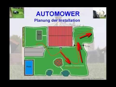 Top Automower Installationsvideo mit Installationsskizzen und &EU_58