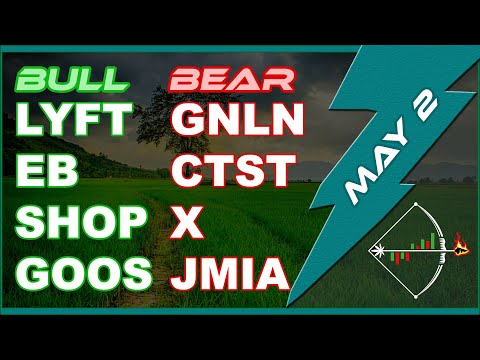Stock Chart (LYFT EB SHOP GOOS GNLN CTST X JMIA) Technical Analysis for Today – May 2, 2019