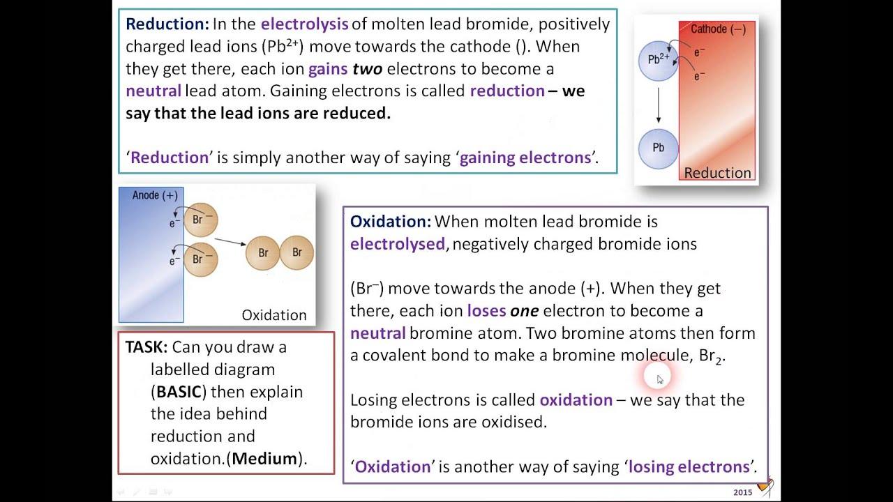 Electrolysis Of Brine Half Equations