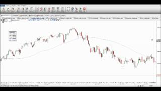 Daily Stock Market Update 27th June 2012