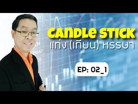 Forex สอน เทรด : 270 - Live 35 : Ep.02  Candle Sticks  แท่ง (เทียน) หรรษา#1 (แก้ไขภาพ เสียง) (2019)
