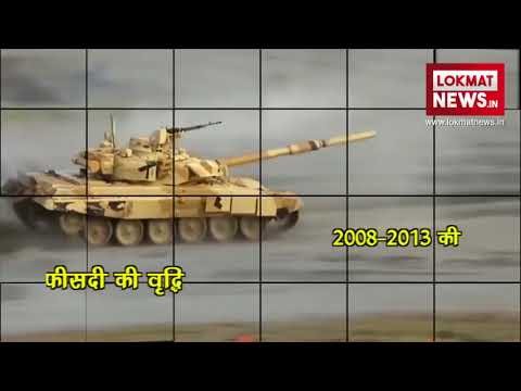 India World Largest Arms Importer Lokmat News in Hindi   Weapons Import Report
