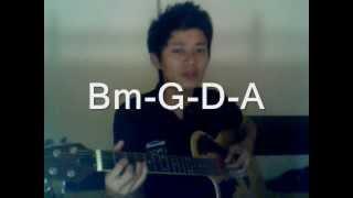 Nhìn Lại Ký Ức - Oringchains(guitar cover)