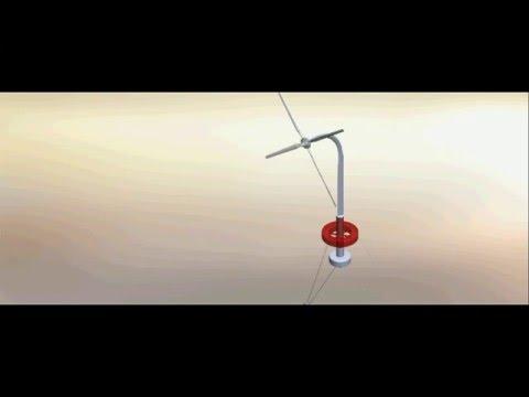 Floating Offshore Wind Turbine