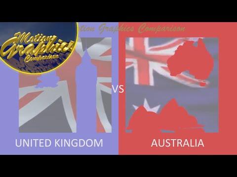 Motion Graphics Comparison: United Kingdom vs. Australia