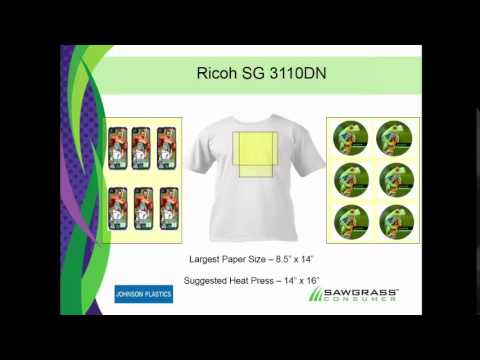 Sublimation Start up - What You Need To Know