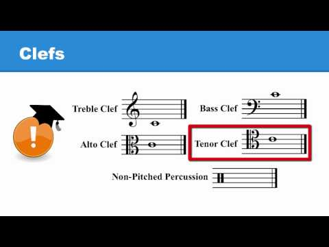 LESSON 1: Staff / Bar Lines / Clefs