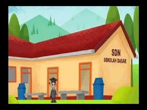 Dasar animasi Masalah Pendidikan di Indonesia YouTube