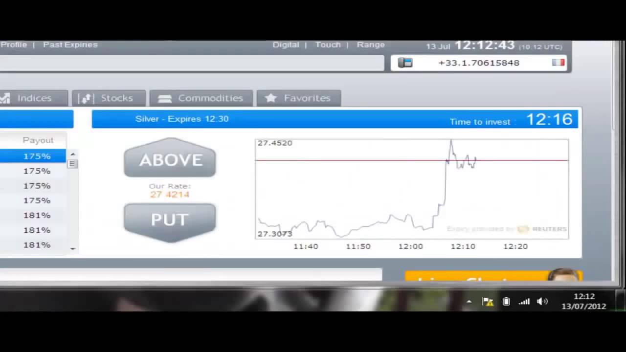 How does binary option works