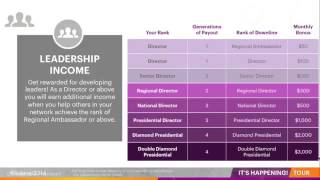▶ Solavei Newest Compensation Plan effective October 1st, 2014