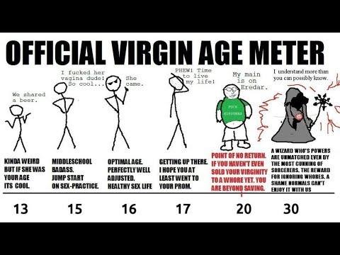 Why Perma Virgins Remain Perma Virgins