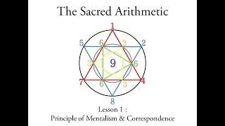 Sacred Arithmetic Online Course 1 Principle of Mentalism and Correspondence