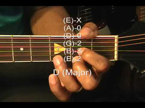 Guitar Chord Form Tutorial #180 How To Play MJ Style Chords EricBlackmonMusic