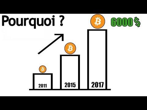 5 raisons qui expliquent la hausse du Bitcoin !