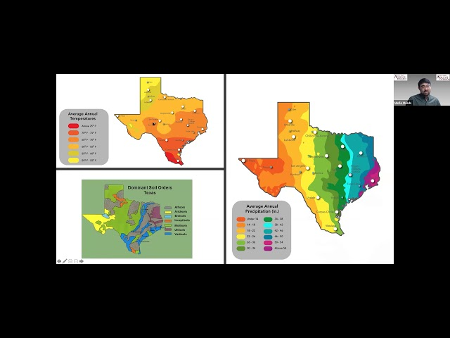Soil Health in Texas: Lessons from Long-term Study Sites