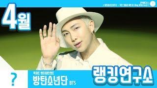 랭킹연구소 2019년 4월 보이그룹 순위 남자아이돌 브랜드  KPOP IDOL Boy Group Chart …