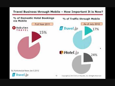 Marketing to the new traveller in Asia