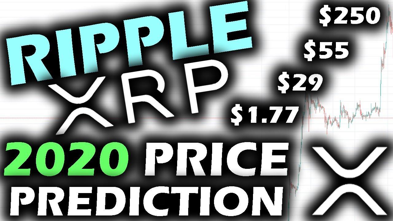 Xrp price 2020