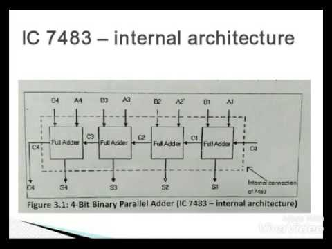 4 Bit Parallel Adder Using Ic7483 Youtube