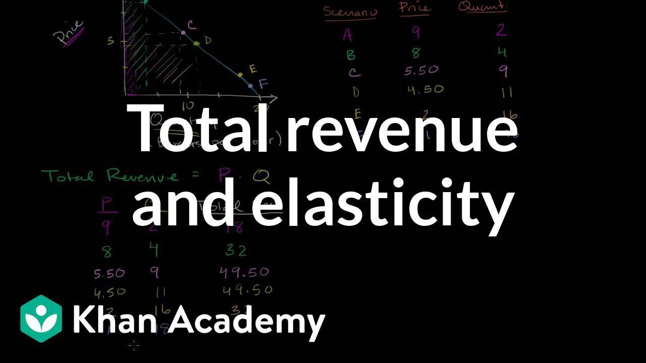 Total revenue and elasticity | Elasticity | Microeconomics | Khan Academy