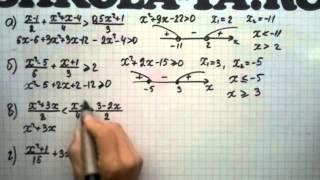 Алгебра 9 кл. Мордкович. Параграф 1.21