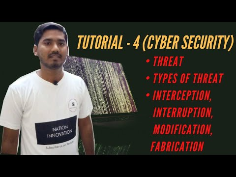 Tutorial-4 : Threat | Types | Interception, Interruption, Modification, Fabrication thumbnail