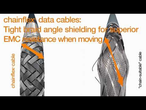Data cables designed for continuous-flex and EMC resistance