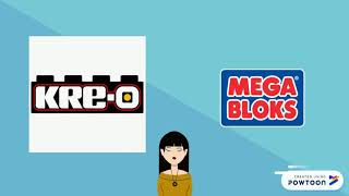 MARKETING PROJECT : FACTORS THAT INFLUENCE LEGO