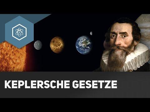 Keplersche Gesetze – Umlaufbahnen von Planeten