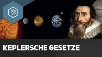 Keplersche Gesetze – Umlaufbahnen von Planeten ● Gehe auf SIMPLECLUB.DE/GO & werde #EinserSchüler