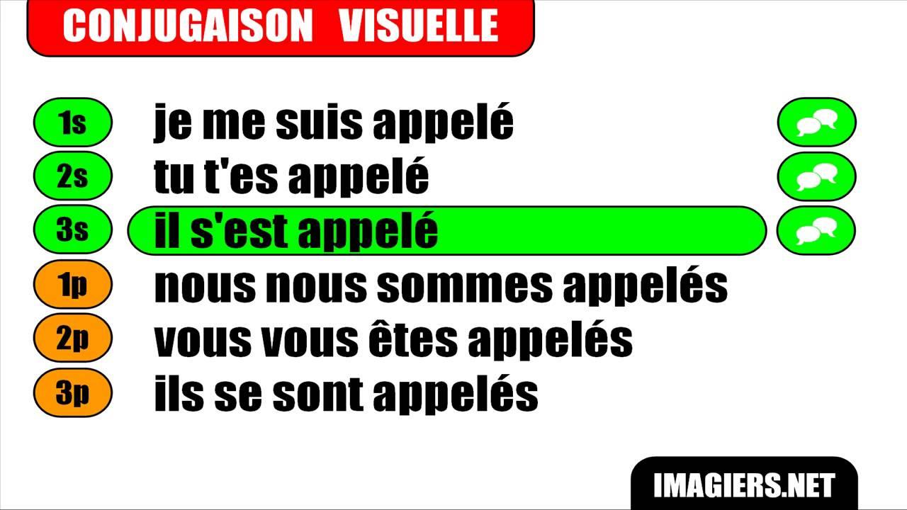 Francais Langue Etrangere Conjugaison S Appeler Indicatif Passe Compose Youtube