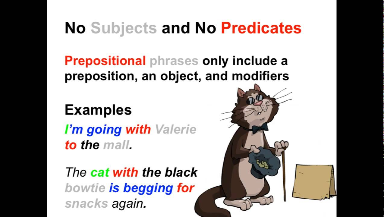 small resolution of Preposition Worksheets and Activities   Ereading Worksheets