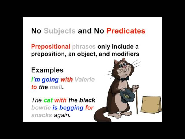 Preposition Worksheets and Activities | Ereading Worksheets