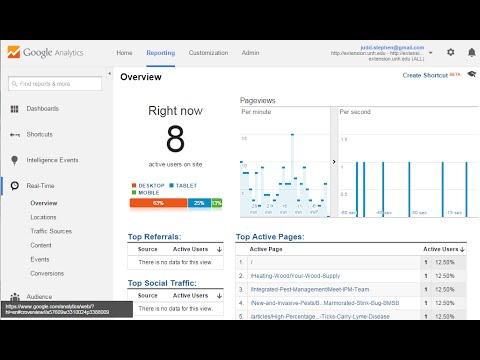 Google Analytics Primer