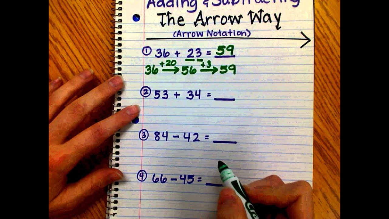 Adding and Subtracting: The Arrow Way - YouTube