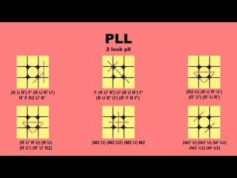 Cách học công thức, giải rubik nâng cao bằng phương pháp 2 Look