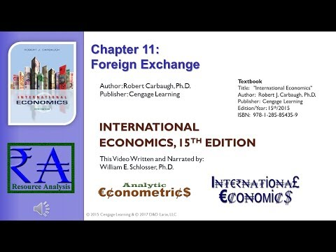 Intl Economics - Chapter 11: Foreign Exchange