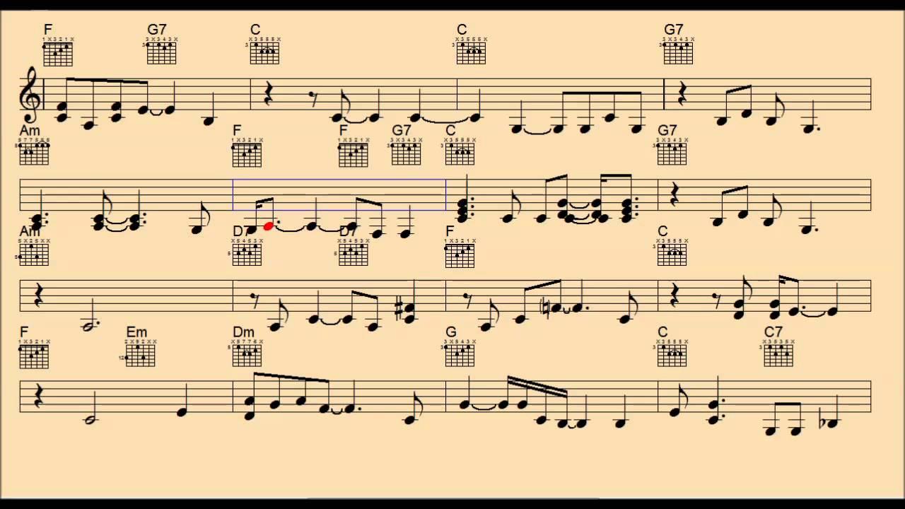 You Are Always On My Mind Guitar Chordsbacking Tracklyricslead