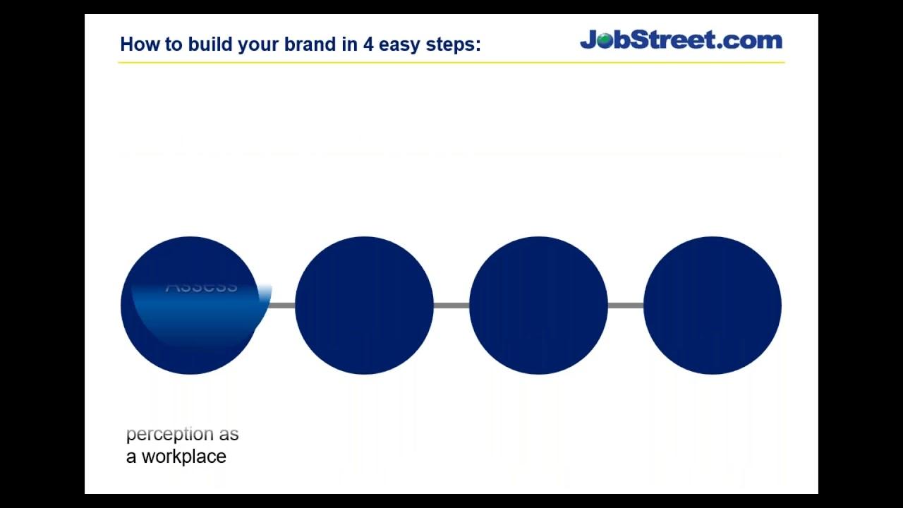 The Power of Employer Branding